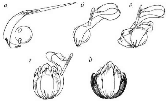 Набивной бутон розы лентами