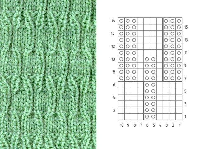 Вязание спицами. Патентные кегли