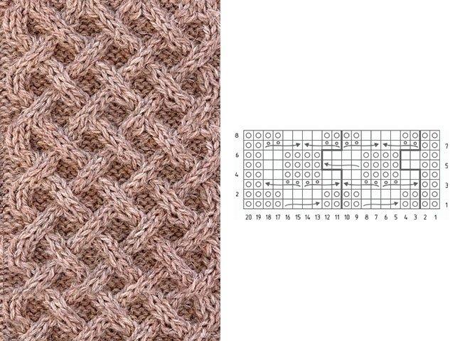 Вязание спицами. Плетенка 1