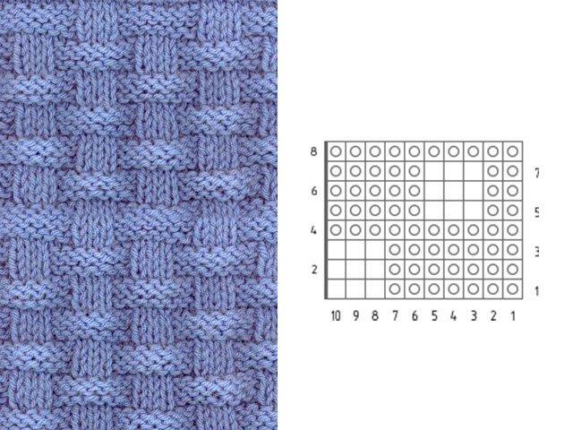 Вязание спицами. Плетенка