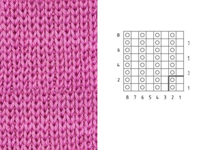 Вязание спицами. Простая резинка 1×1