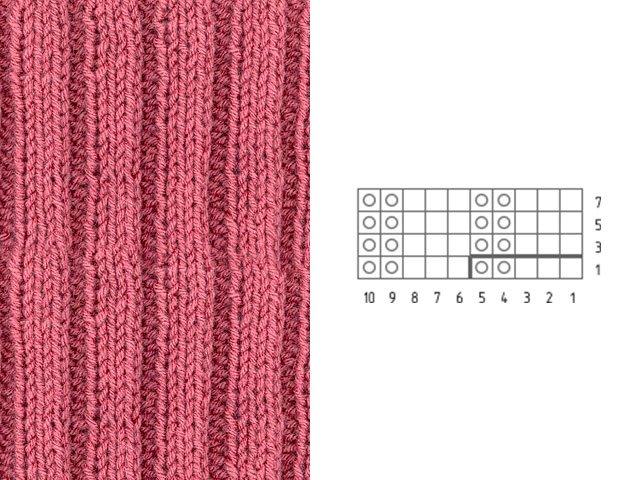 Вязание спицами. Простая резинка 3×2