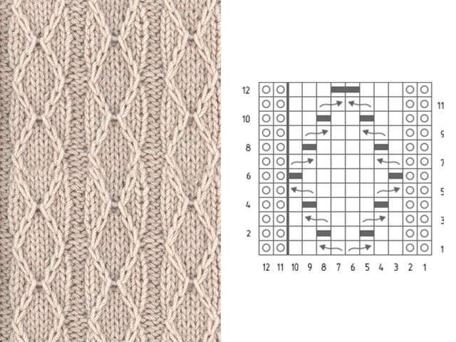 Вязание спицами. Ромбы и полосы
