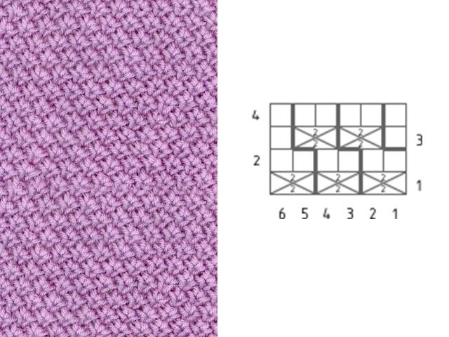 Вязание спицами. Тканевый узор