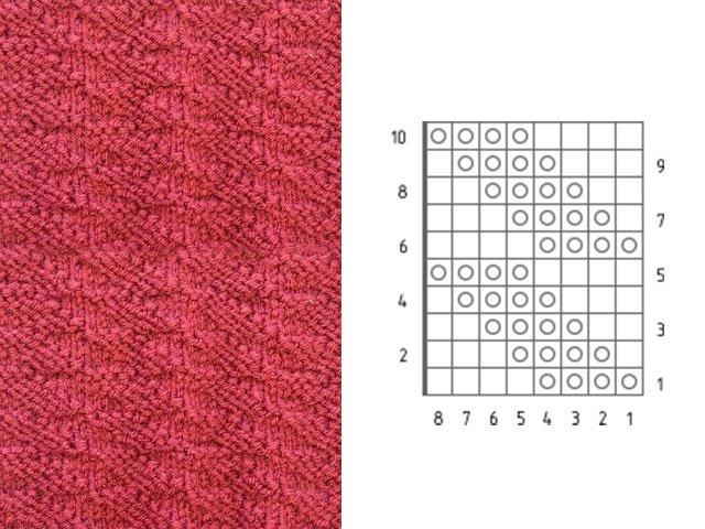 Вязание спицами. Узкие цветные ромбы