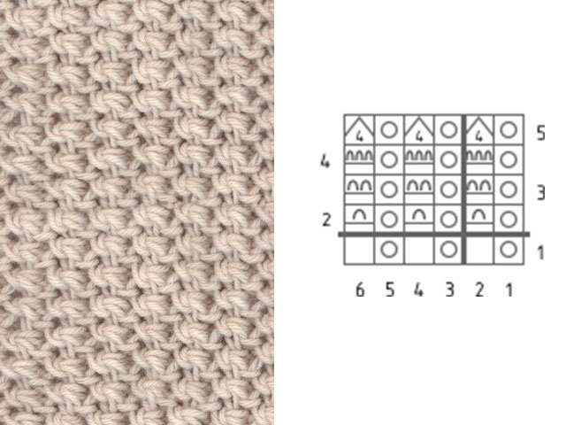 Вязание спицами. Узор мелкой вязки № 3