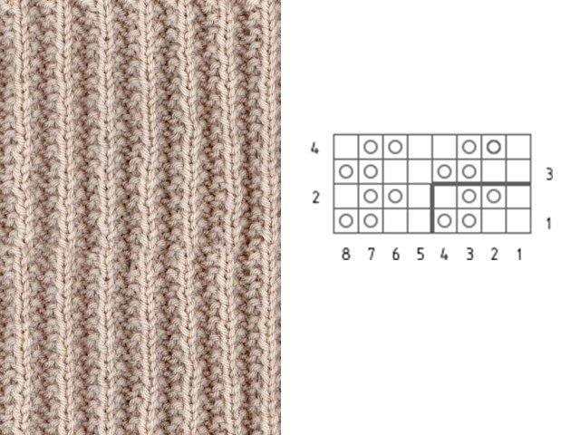 Вязание спицами. Французская резинка для оригинальных шарфов