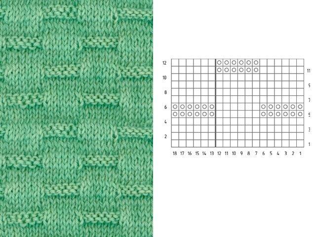Вязание спицами. Штрихи