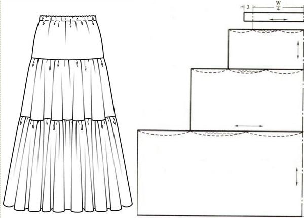 Основы кройки и шитья. Юбка
