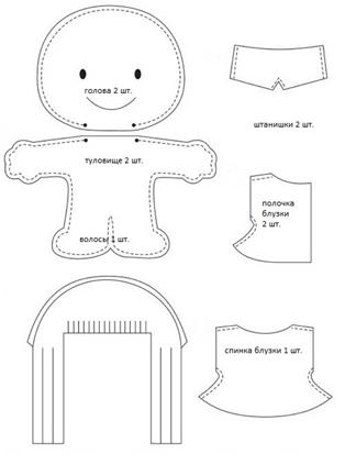 Какие материалы потребуются для мастер-класса игрушки из фетра «Девочка» выкройка