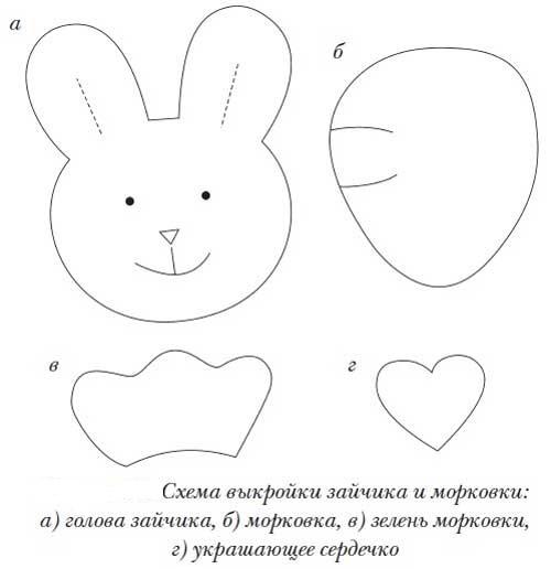 Мастер-класс игра «Зайчики и морковки» выкройка