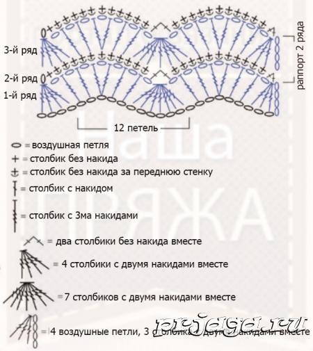 Схема вязания волнистого узора крючком