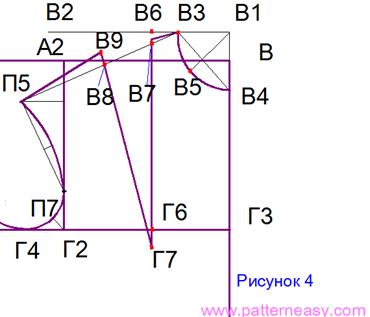 Построение горловины передней полочки