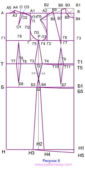 Линия низа для передней и задней детали